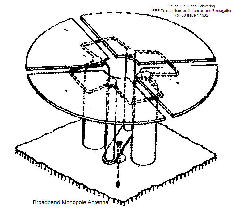 Helically Wound Linear Loaded Magnetic Loop Antenna