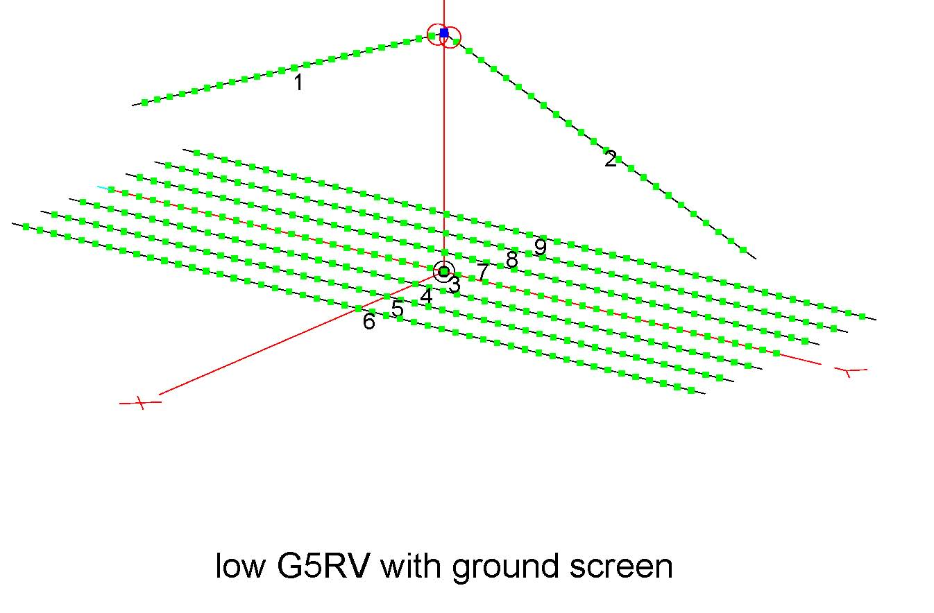 how to build a g5rv antenna